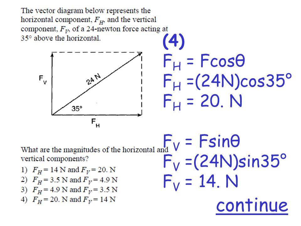 continue (4) F H = Fcosθ F H =(24N)cos35° F H = 20. N F V = Fsinθ F V =(24N)sin35° F V = 14. N