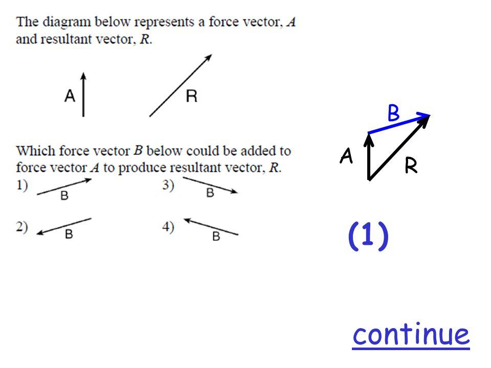 continue (1) B A R