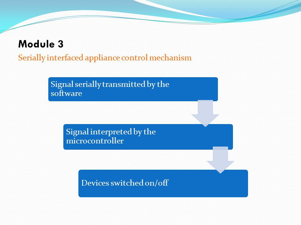 Module 3 Serially interfaced appliance control mechanism Signal serially transmitted by the software Signal interpreted by the microcontroller Devices