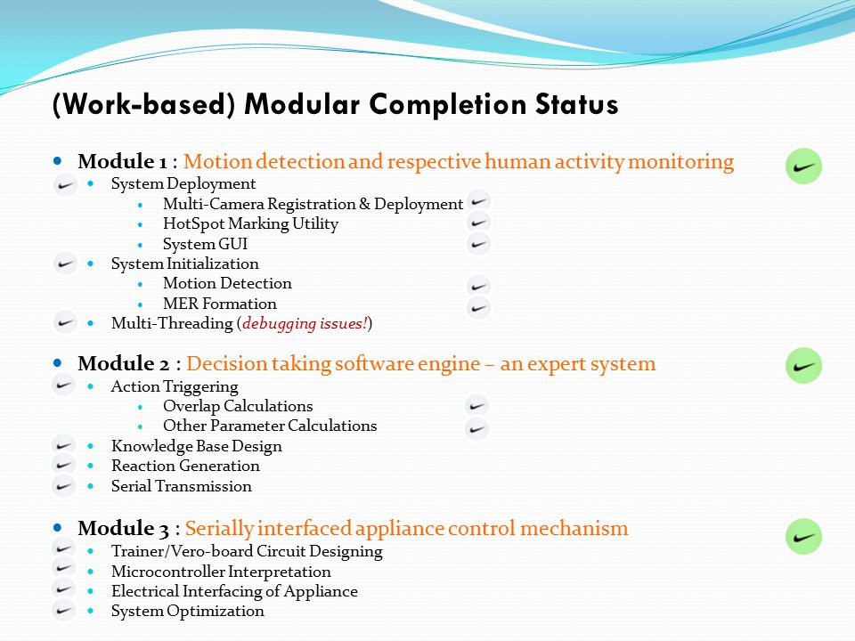 (Work-based) Modular Completion Status Module 1 : Motion detection and respective human activity monitoring System Deployment Multi-Camera Registratio