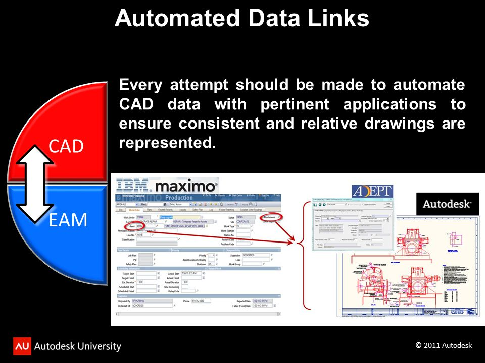 Automated Data Links CAD EAM Every attempt should be made to automate CAD data with pertinent applications to ensure consistent and relative drawings are represented.