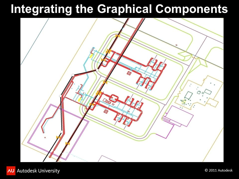 Integrating the Graphical Components © 2011 Autodesk