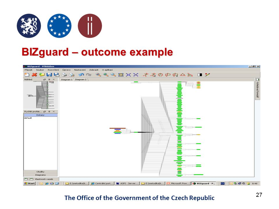 27 The Office of the Government of the Czech Republic BIZguard – outcome example