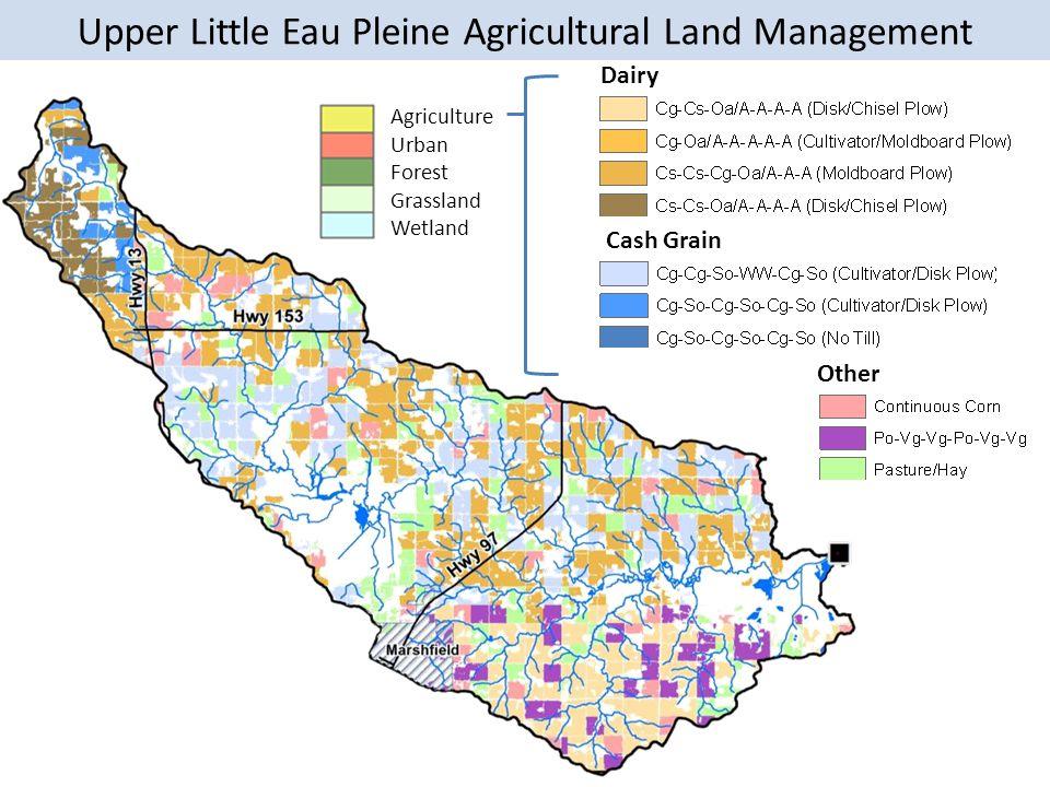 Upper Little Eau Pleine Agricultural Land Management Agriculture Urban Forest Grassland Wetland Dairy Cash Grain Other