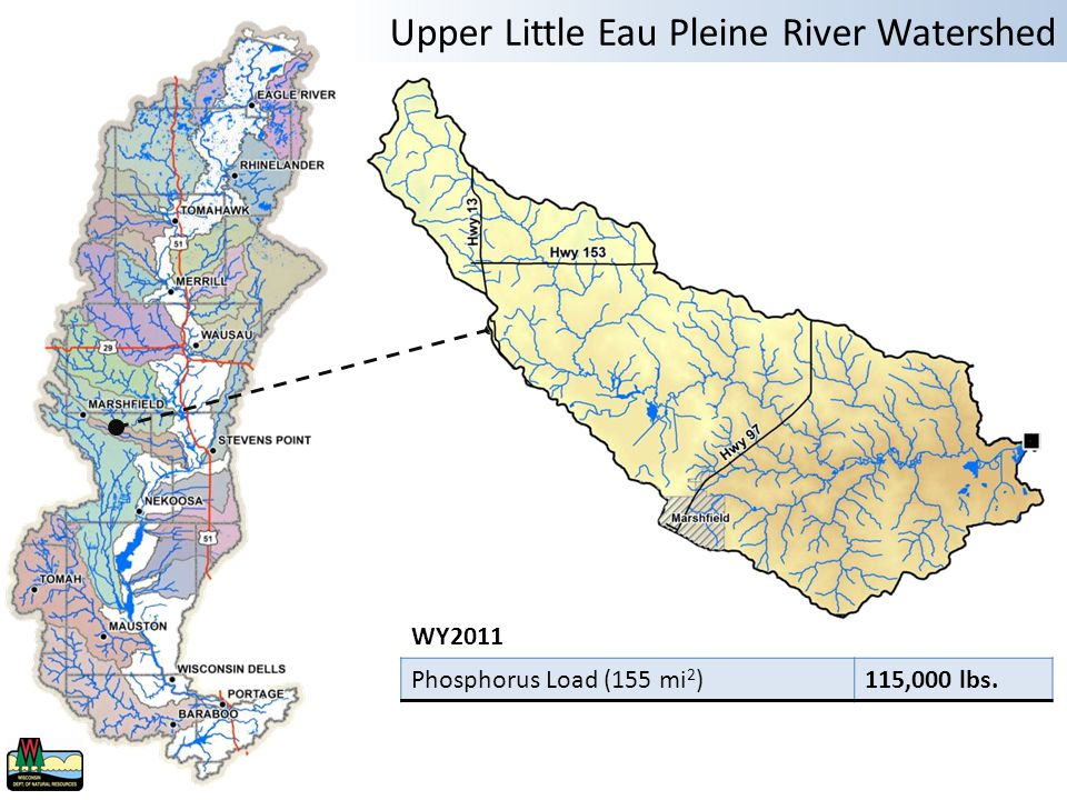Phosphorus Load (155 mi 2 )115,000 lbs. Upper Little Eau Pleine River Watershed WY2011