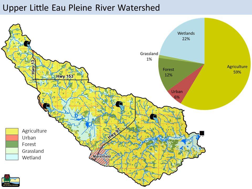 Agriculture Urban Forest Grassland Wetland Upper Little Eau Pleine River Watershed