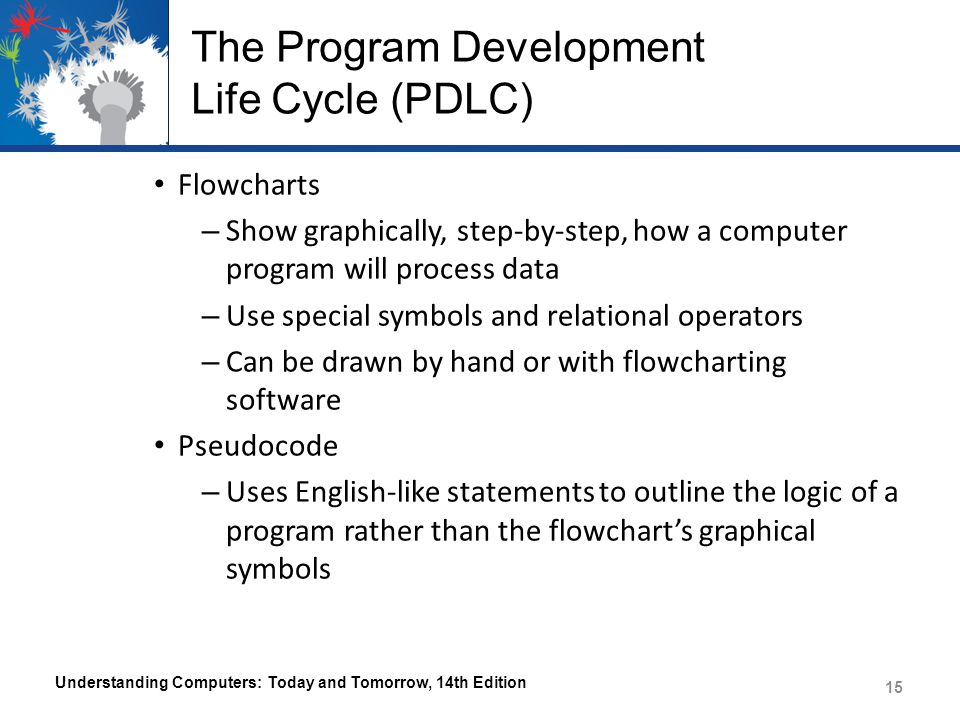 The Program Development Life Cycle (PDLC) Flowcharts – Show graphically, step-by-step, how a computer program will process data – Use special symbols