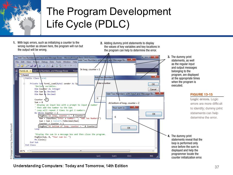 The Program Development Life Cycle (PDLC) Understanding Computers: Today and Tomorrow, 14th Edition 37