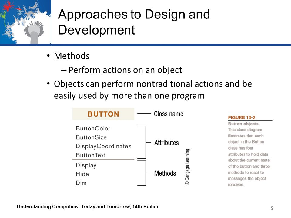 Approaches to Design and Development Methods – Perform actions on an object Objects can perform nontraditional actions and be easily used by more than one program Understanding Computers: Today and Tomorrow, 14th Edition 9