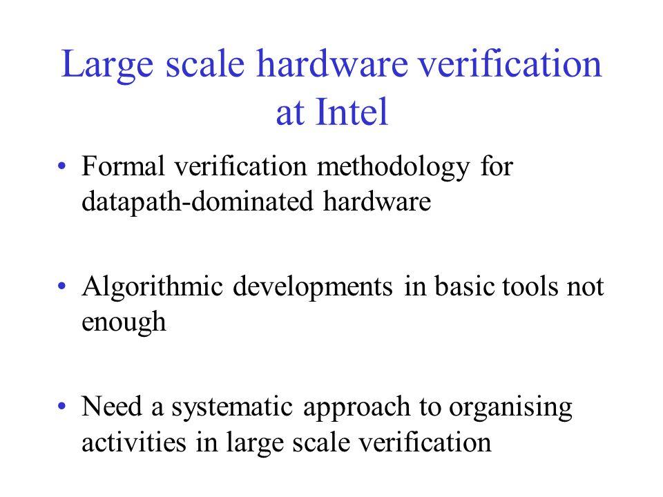Large scale hardware verification at Intel Formal verification methodology for datapath-dominated hardware Algorithmic developments in basic tools not
