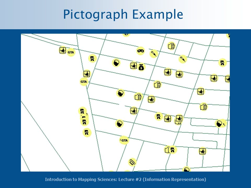 Introduction to Mapping Sciences: Lecture #2 (Information Representation) Pictograph Example