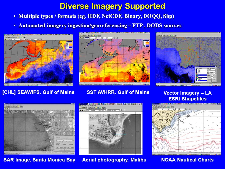 Diverse Imagery Supported SAR Image, Santa Monica BayAerial photography, MalibuNOAA Nautical Charts [CHL] SEAWIFS, Gulf of MaineSST AVHRR, Gulf of Maine Vector Imagery – LA ESRI Shapefiles Automated imagery ingestion/georeferencing – FTP, DODS sources Automated imagery ingestion/georeferencing – FTP, DODS sources Multiple types / formats (eg.
