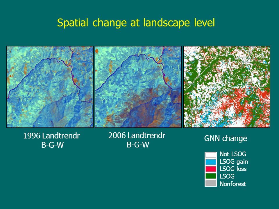 Spatial change at landscape level Not LSOG LSOG gain LSOG loss LSOG Nonforest 1996 Landtrendr B-G-W 2006 Landtrendr B-G-W GNN change