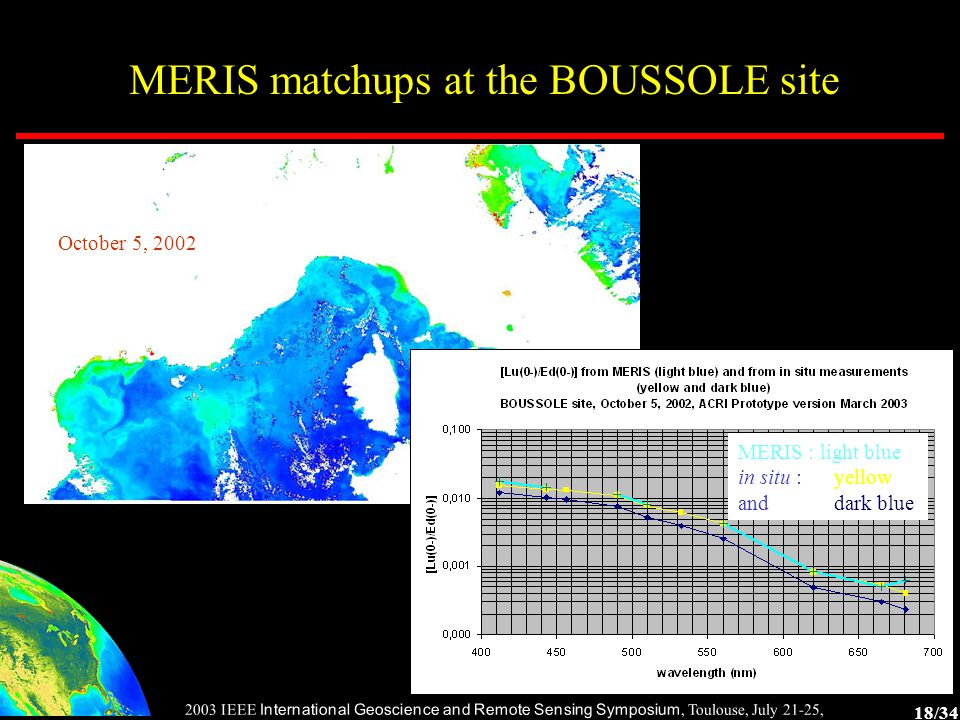 18/34 2003 IEEE International Geoscience and Remote Sensing Symposium, Toulouse, July 21-25, 2003 MERIS matchups at the BOUSSOLE site October 5, 2002 MERIS : light blue in situ :yellow and dark blue