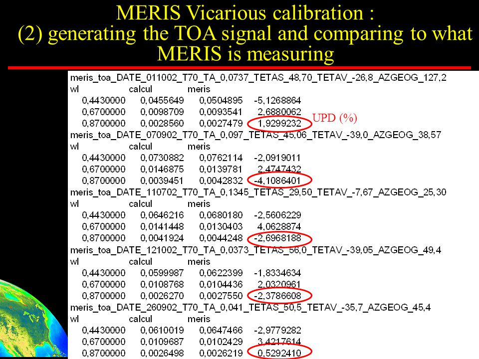 31/34 2003 IEEE International Geoscience and Remote Sensing Symposium, Toulouse, July 21-25, 2003 MERIS Vicarious calibration : (2) generating the TOA signal and comparing to what MERIS is measuring UPD (%)