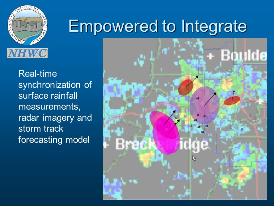 Empowered to Integrate Real-time synchronization of surface rainfall measurements, radar imagery and storm track forecasting model