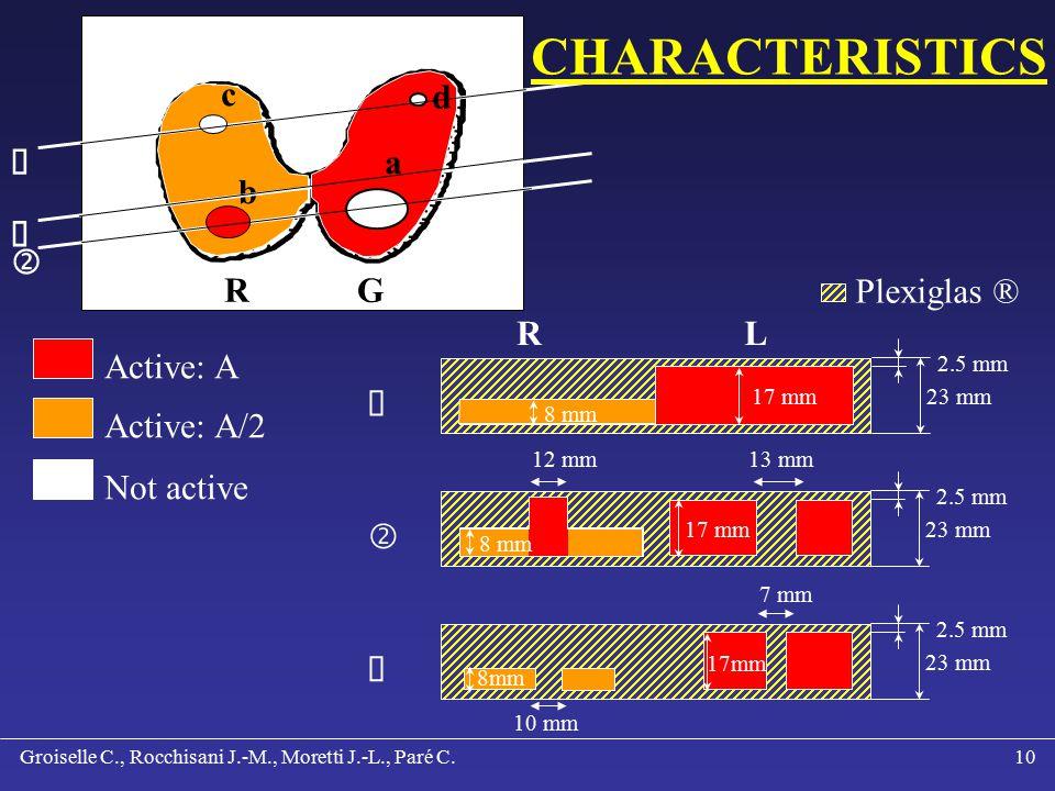 Groiselle C., Rocchisani J.-M., Moretti J.-L., Paré C.9 MATERIAL  Thyroid phantom  256x256 matrix  2 orthogonal projections