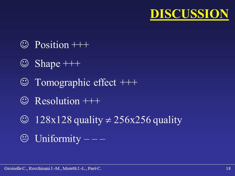 Groiselle C., Rocchisani J.-M., Moretti J.-L., Paré C.17 SPATIAL RESOLUTION: R x (z) Intrinsic resolution: R I =3.7mm Mask spatial resolution: –pinhole projection size on the detector Detector spatial resolution: Slices spatial resolution: theoretically : 5.0 - 6.7 mm 5.4 mm