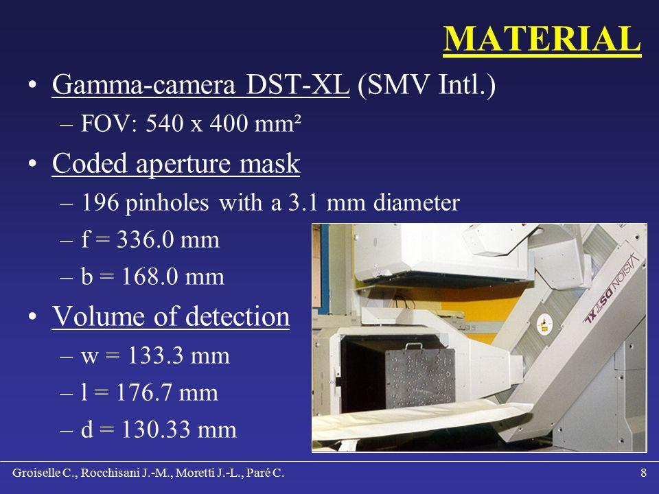 Groiselle C., Rocchisani J.-M., Moretti J.-L., Paré C.7 PROTECTIVE MEASURES Patent (n°8615225 - 21/12/90) R&D Sopha Medical Vision Intl.