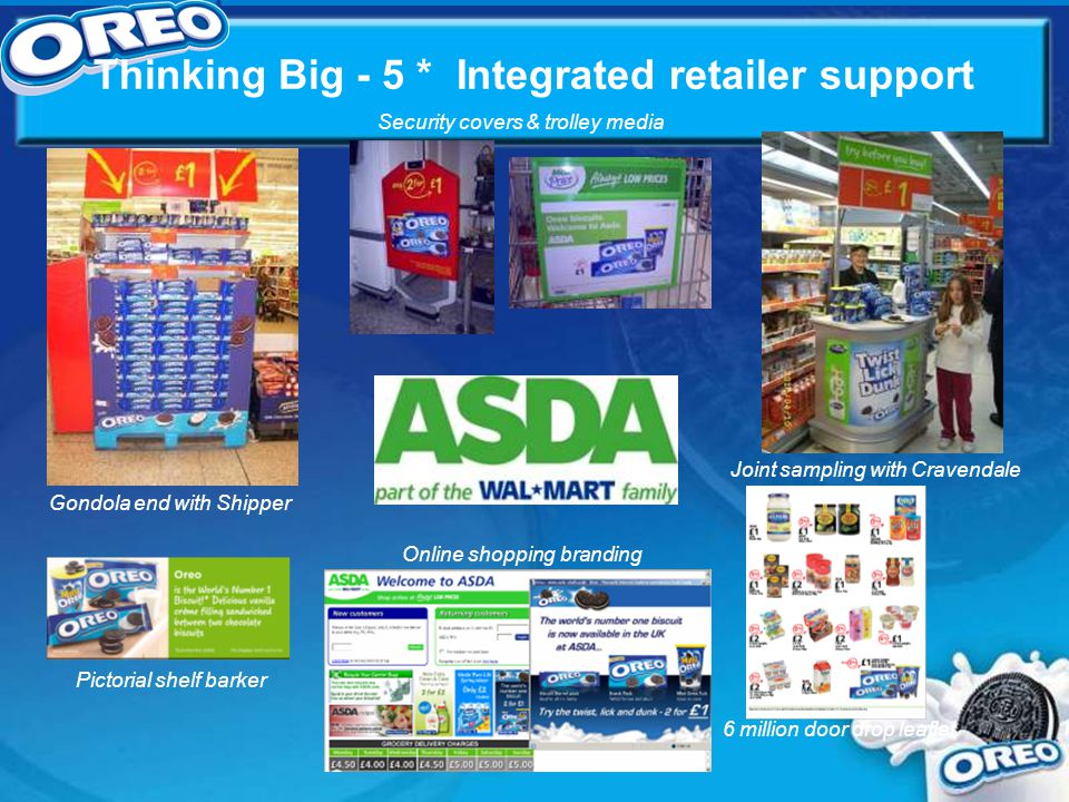 Thinking Big - 5 * Integrated retailer support Joint sampling with Cravendale Pictorial shelf barker Online shopping branding 6 million door drop leaflet Gondola end with Shipper Security covers & trolley media