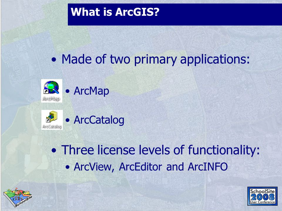 What is ArcGIS.