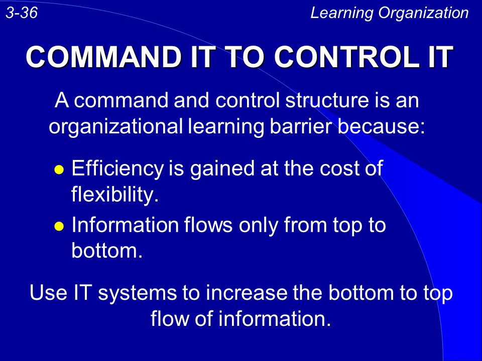 COMMAND IT TO CONTROL IT l Efficiency is gained at the cost of flexibility. l Information flows only from top to bottom. Learning Organization3-36 A c