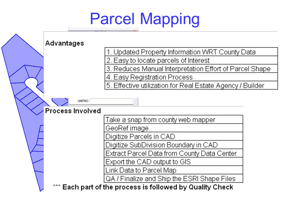 Parcel Mapping Description Parcel Mapping and County Website data extraction / linking Software used AutoDesk Map, MapInfo, ArcMap