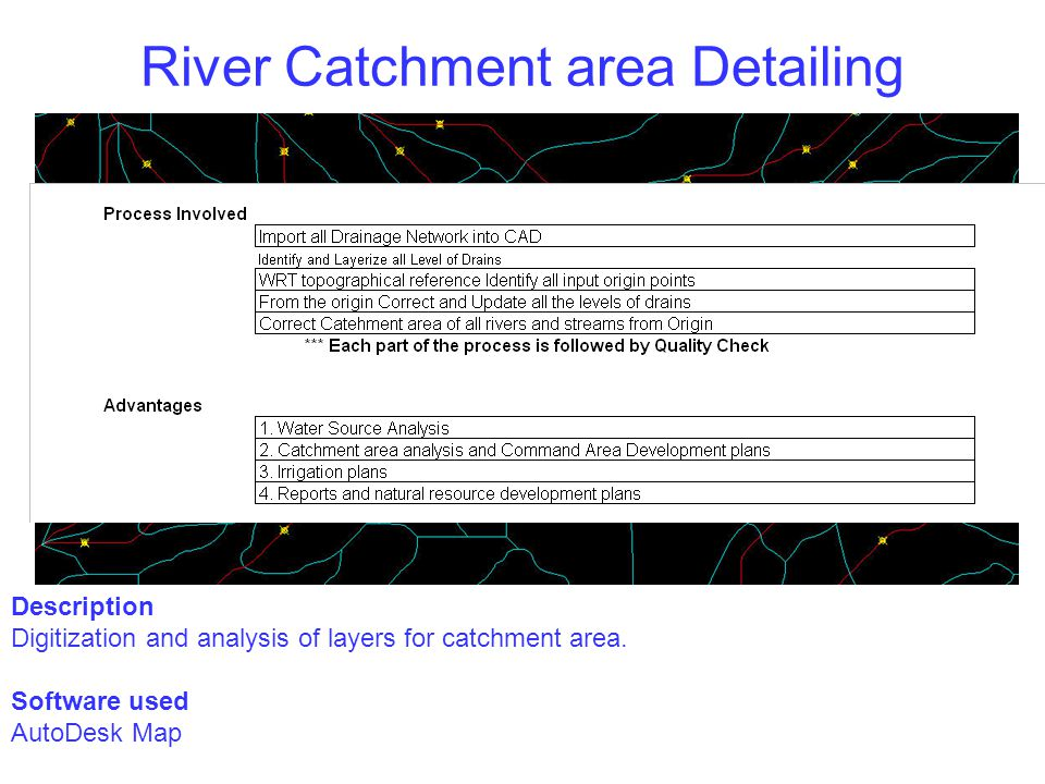River Catchment area Detailing Description Digitization and analysis of layers for catchment area.