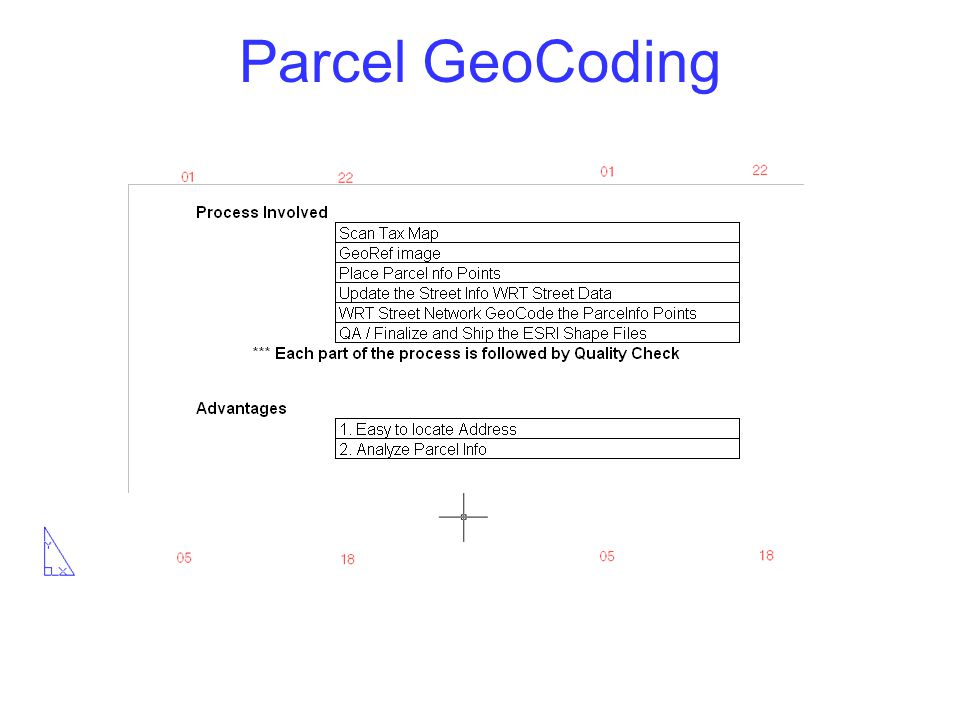 Parcel GeoCoding Description GeoCoding and Addrematching Software used AutoDesk Map