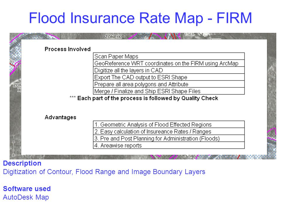 Flood Insurance Rate Map - FIRM Description Digitization of Contour, Flood Range and Image Boundary Layers Software used AutoDesk Map