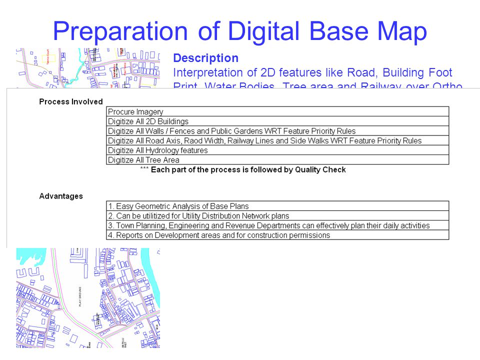 Preparation of Digital Base Map Description Interpretation of 2D features like Road, Building Foot Print, Water Bodies, Tree area and Railway over Ortho imagery Software used AutoDesk Map, ArcMap
