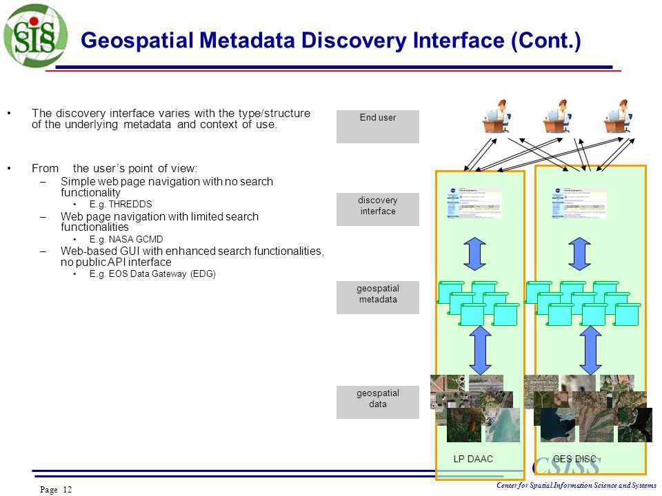 Page 12 CSISS Center for Spatial Information Science and Systems Geospatial Metadata Discovery Interface (Cont.) The discovery interface varies with the type/structure of the underlying metadata and context of use.