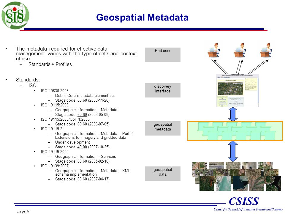 Page 6 CSISS Center for Spatial Information Science and Systems Geospatial Metadata The metadata required for effective data management varies with the type of data and context of use.