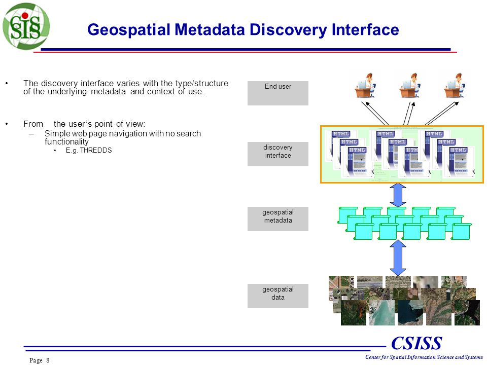 Page 8 CSISS Center for Spatial Information Science and Systems Geospatial Metadata Discovery Interface geospatial data geospatial metadata discovery interface End user The discovery interface varies with the type/structure of the underlying metadata and context of use.