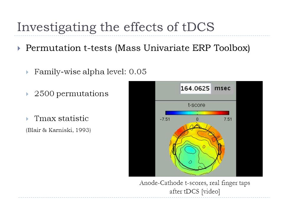 Investigating the effects of tDCS  Permutation t-tests (Mass Univariate ERP Toolbox)  Family-wise alpha level: 0.05  2500 permutations  Tmax statistic (Blair & Karniski, 1993) Anode-Cathode t-scores, real finger taps after tDCS [video]