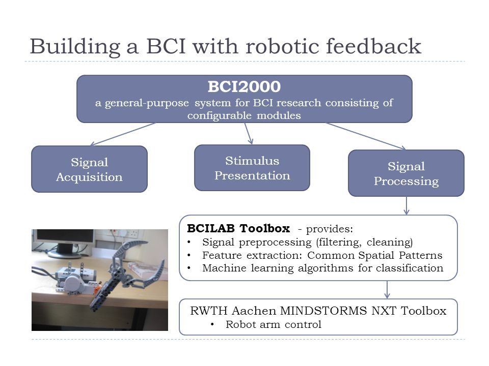 Building a BCI with robotic feedback BCI2000 a general-purpose system for BCI research consisting of configurable modules Signal Acquisition Stimulus Presentation Signal Processing BCILAB Toolbox - provides: Signal preprocessing (filtering, cleaning) Feature extraction: Common Spatial Patterns Machine learning algorithms for classification RWTH Aachen MINDSTORMS NXT Toolbox Robot arm control