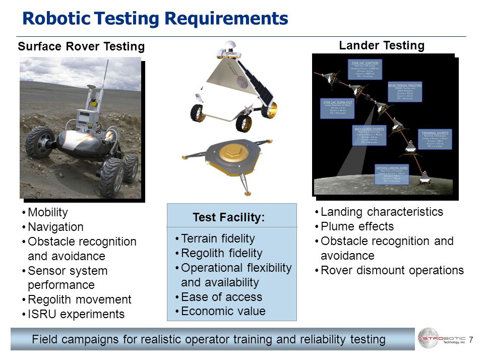 7 Robotic Testing Requirements Surface Rover Testing Lander Testing Mobility Navigation Obstacle recognition and avoidance Sensor system performance Regolith movement ISRU experiments Landing characteristics Plume effects Obstacle recognition and avoidance Rover dismount operations Terrain fidelity Regolith fidelity Operational flexibility and availability Ease of access Economic value Test Facility: Field campaigns for realistic operator training and reliability testing