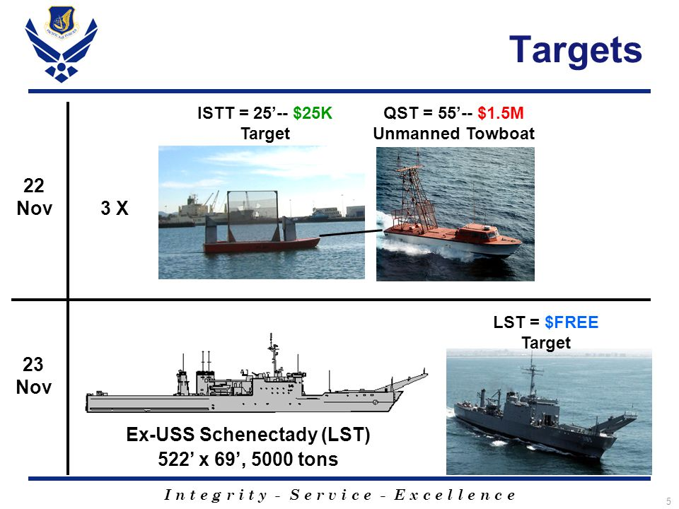 I n t e g r i t y - S e r v i c e - E x c e l l e n c e 5 Targets Ex-USS Schenectady (LST) 522' x 69', 5000 tons LST = $FREE Target 22 Nov 23 Nov ISTT = 25'-- $25K Target QST = 55'-- $1.5M Unmanned Towboat 3 X