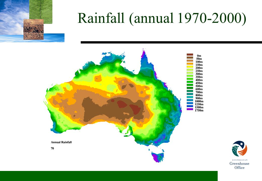 Rainfall (annual 1970-2000)