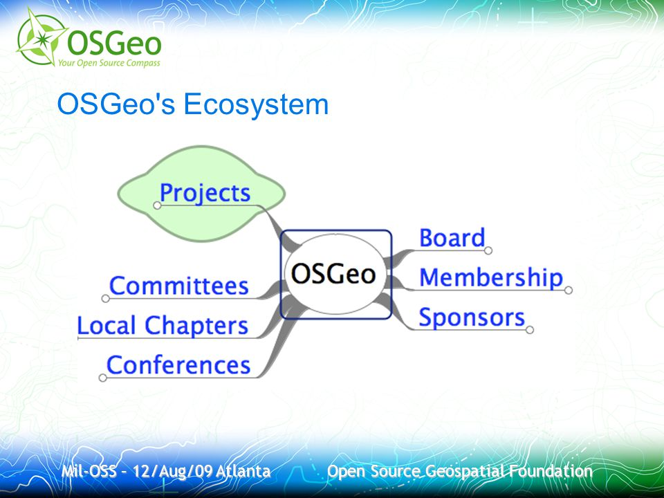 Mil-OSS – 12/Aug/09 AtlantaOpen Source Geospatial Foundation OSGeo s Ecosystem