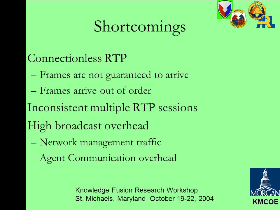 Knowledge Fusion Research Workshop St. Michaels, Maryland October 19-22, 2004 KMCOE Shortcomings Connectionless RTP –Frames are not guaranteed to arri