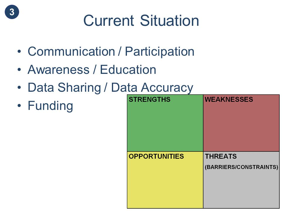 Current Situation Communication / Participation Awareness / Education Data Sharing / Data Accuracy Funding 3