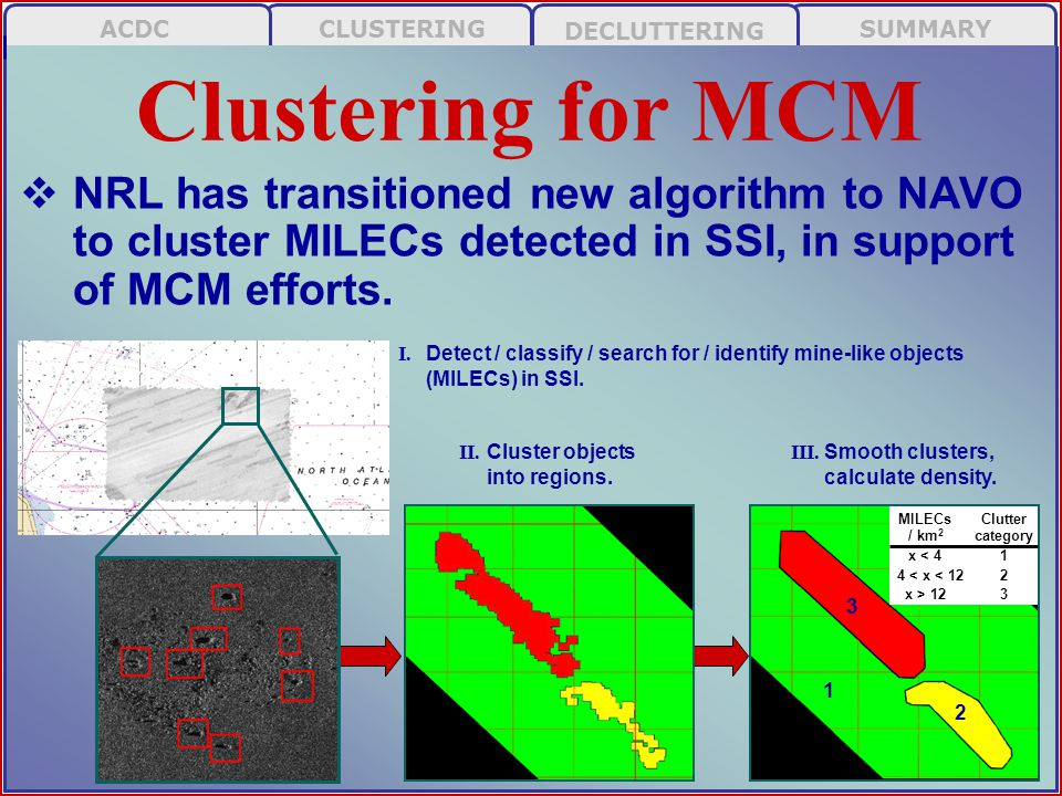 SUMMARY DECLUTTERING CLUSTERINGACDC Clustering for MCM  NRL has transitioned new algorithm to NAVO to cluster MILECs detected in SSI, in support of MCM efforts.
