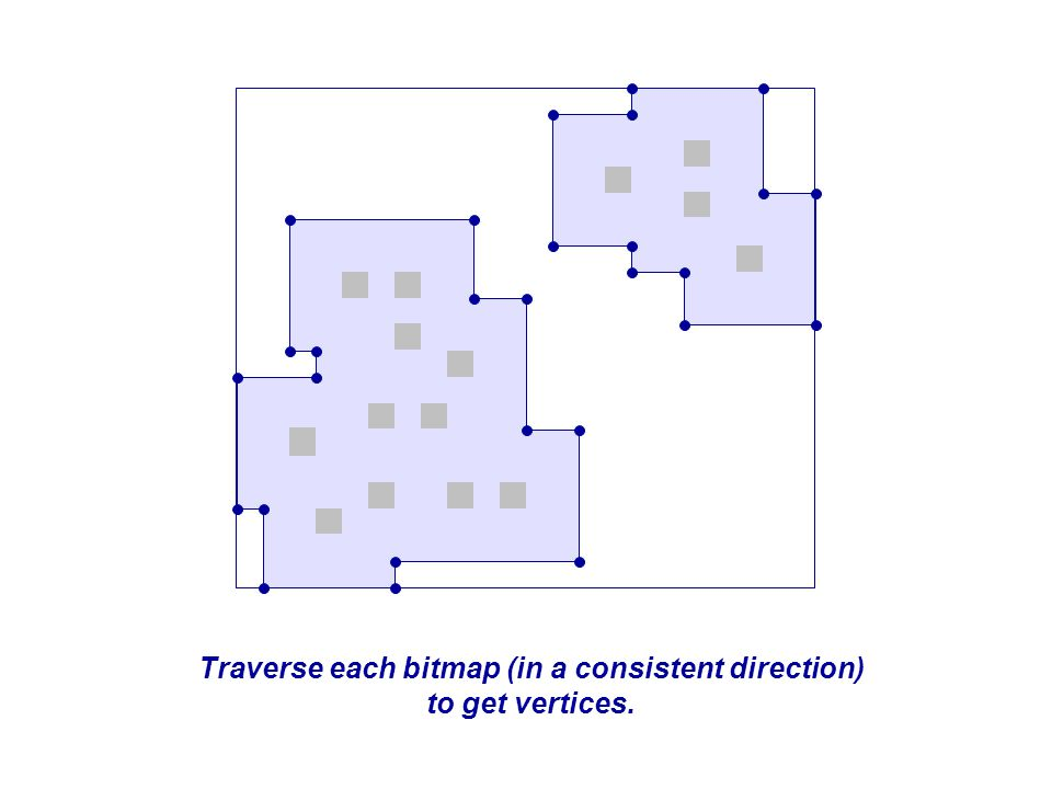 Traverse each bitmap (in a consistent direction) to get vertices.