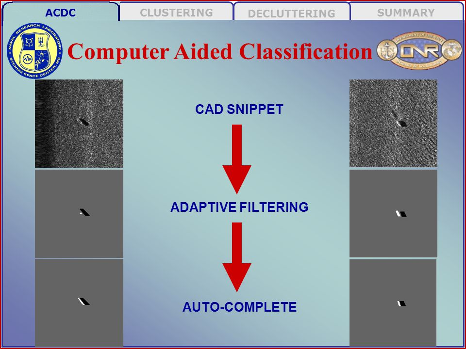 SUMMARY DECLUTTERING CLUSTERINGACDC CAD SNIPPET ADAPTIVE FILTERING AUTO-COMPLETE ACDC Computer Aided Classification