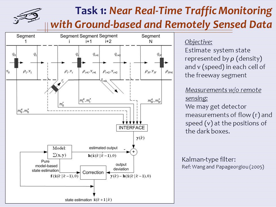 Task 1: Near Real-Time Traffic Monitoring with Ground-based and Remotely Sensed Data Brief Scope Background Task 1 Task 2 Task 3 Role of Partners Objective: Estimate system state represented by  (density) and v (speed) in each cell of the freeway segment Measurements w/o remote sensing: We may get detector measurements of flow (r) and speed (v) at the positions of the dark boxes.