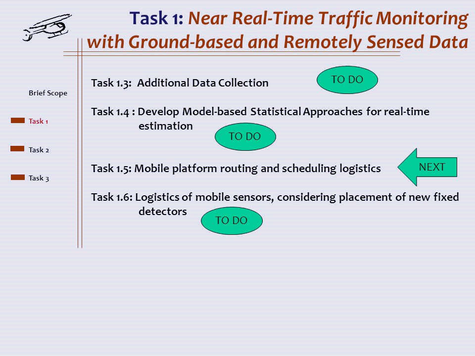 Task 1: Near Real-Time Traffic Monitoring with Ground-based and Remotely Sensed Data Task 1.3: Additional Data Collection Task 1.4 : Develop Model-bas