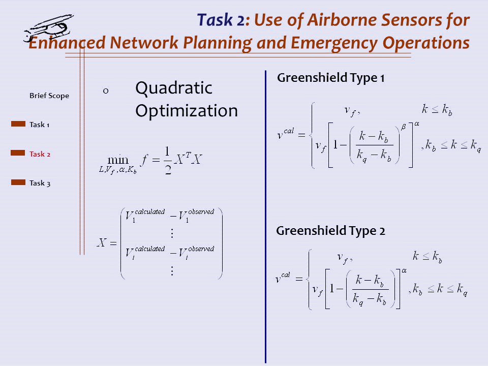 Task 2: Use of Airborne Sensors for Enhanced Network Planning and Emergency Operations o Quadratic Optimization Brief Scope Task 1 Task 2 Task 3 Green