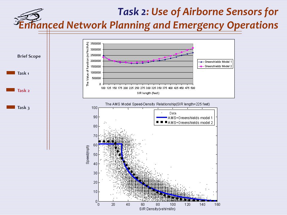 Task 2: Use of Airborne Sensors for Enhanced Network Planning and Emergency Operations Brief Scope Task 1 Task 2 Task 3 Data