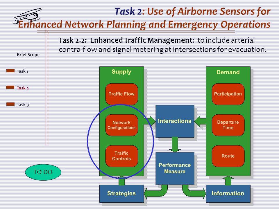 Task 2: Use of Airborne Sensors for Enhanced Network Planning and Emergency Operations Task 2.2: Enhanced Traffic Management: to include arterial contra-flow and signal metering at intersections for evacuation.